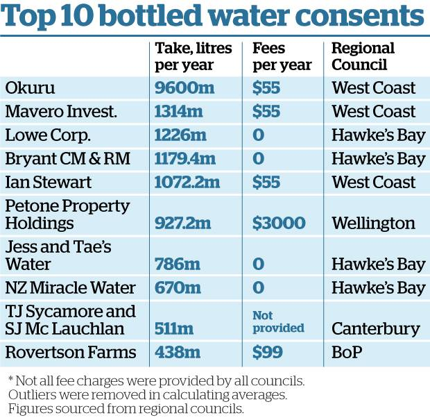 NZHerald-H2O-bottlers-May17